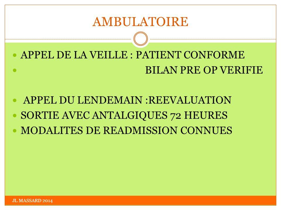 AMBULATOIRE APPEL DE LA VEILLE : PATIENT CONFORME BILAN PRE OP VERIFIE