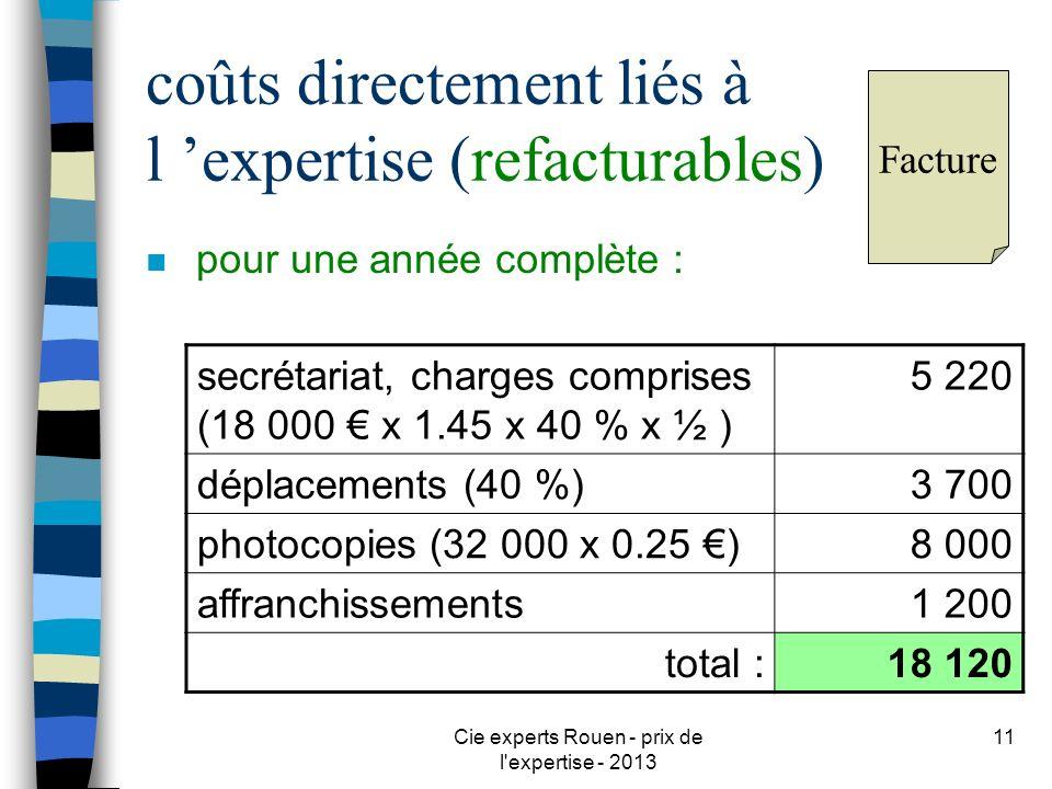 coûts directement liés à l 'expertise (refacturables)