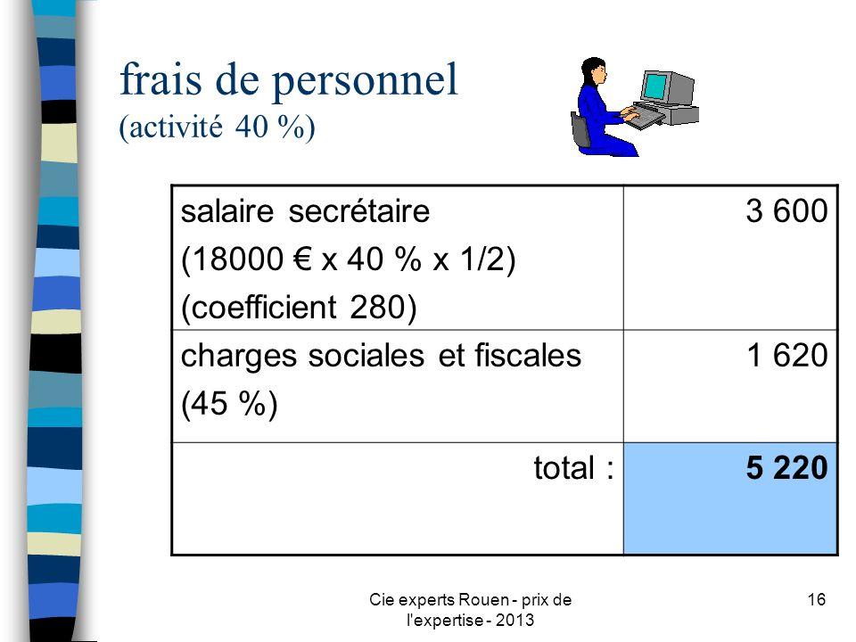 frais de personnel (activité 40 %)