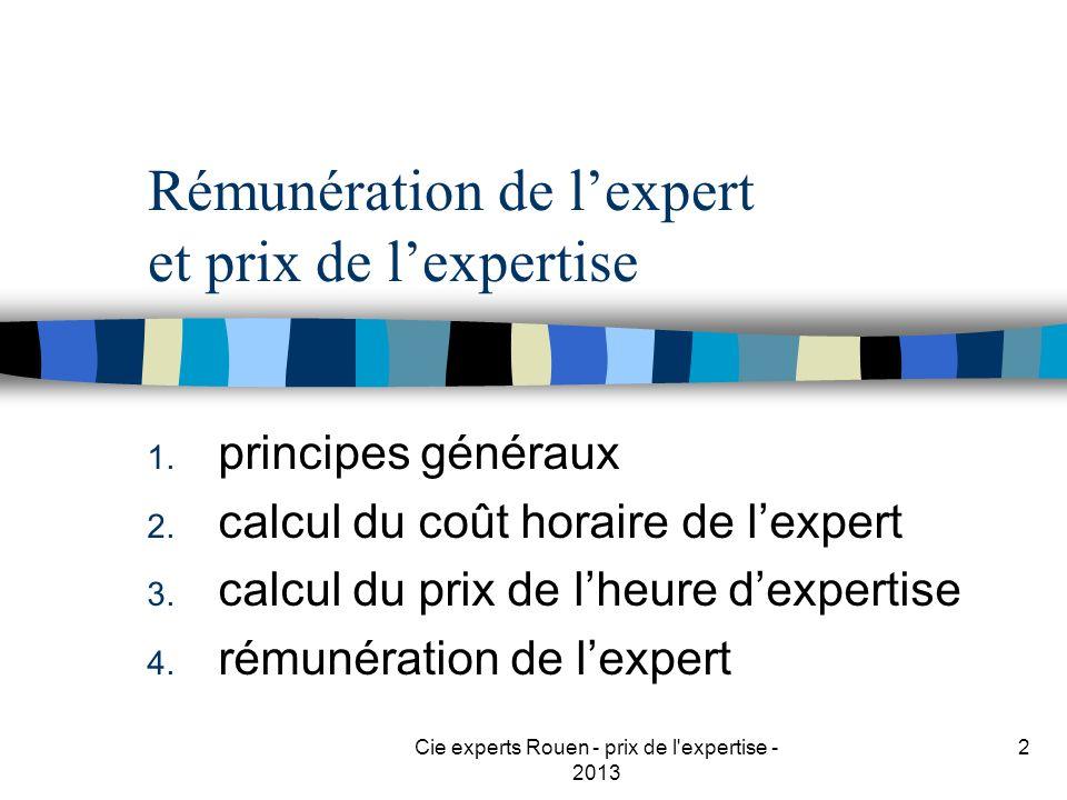 Rémunération de l'expert et prix de l'expertise