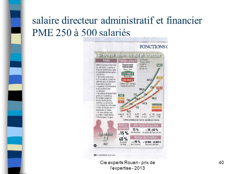 salaire directeur administratif et financier PME 250 à 500 salariés