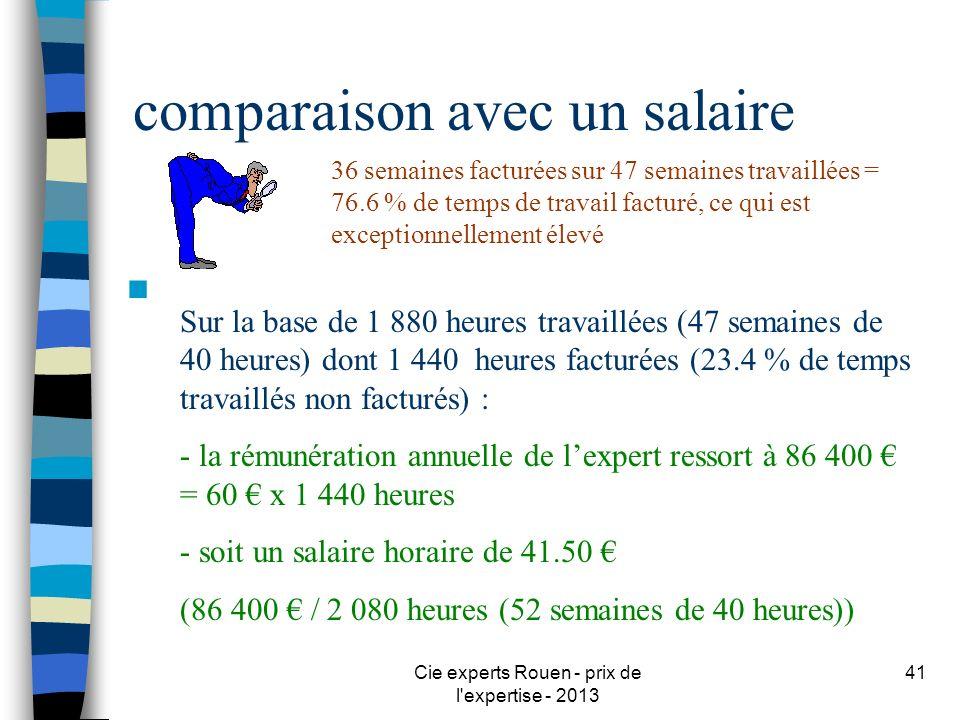 comparaison avec un salaire