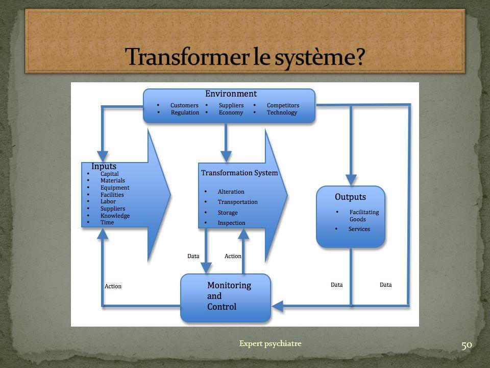 Transformer le système