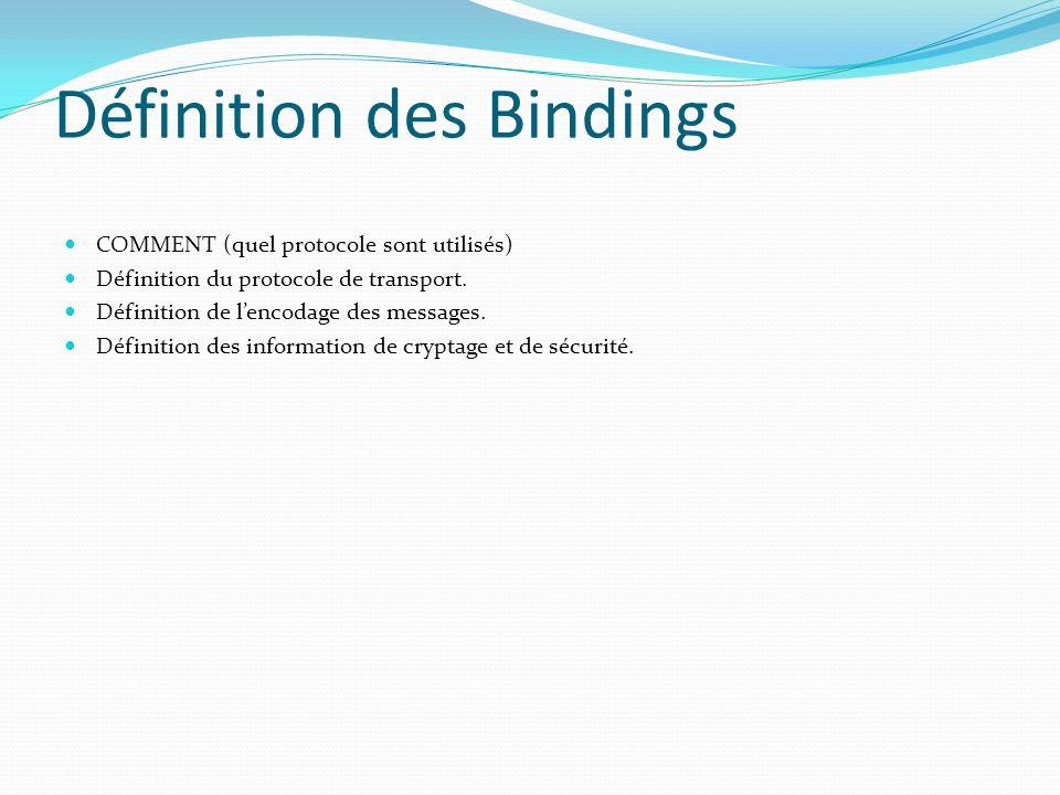 Définition des Bindings