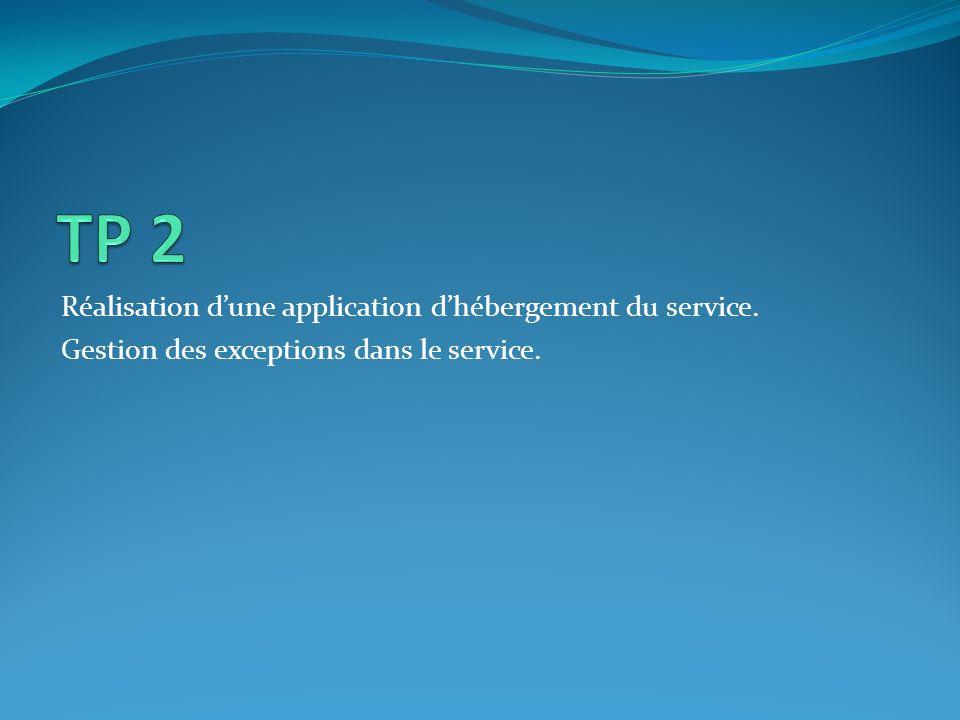 TP 2 Réalisation d'une application d'hébergement du service.