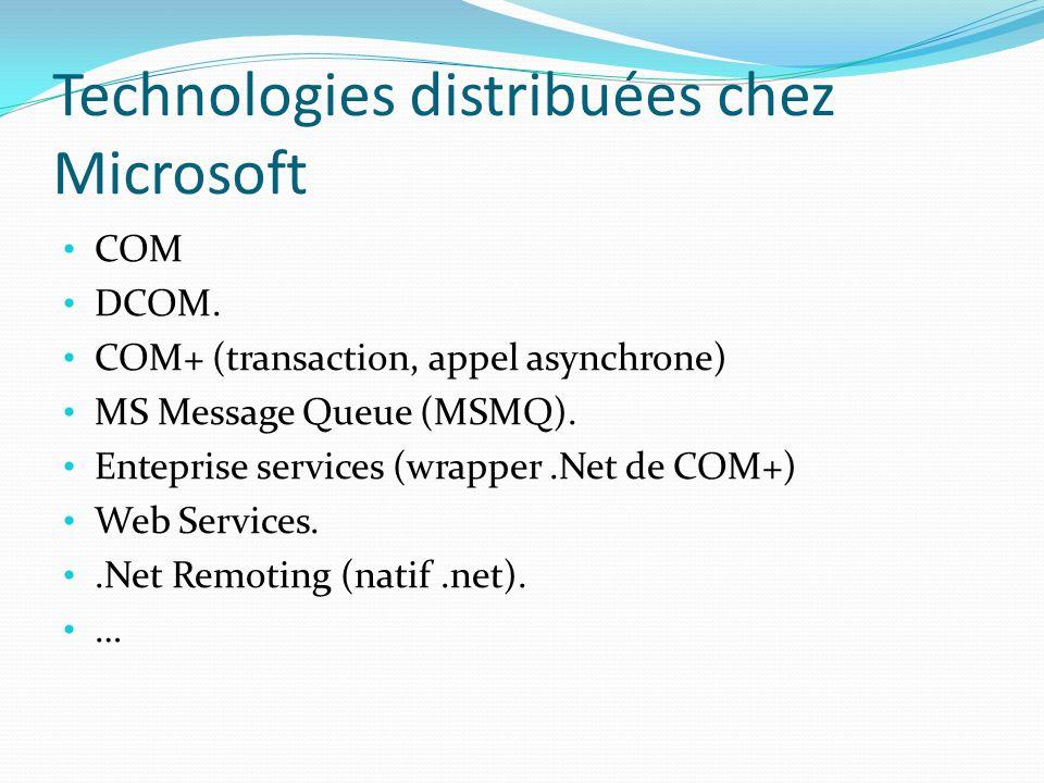 Technologies distribuées chez Microsoft