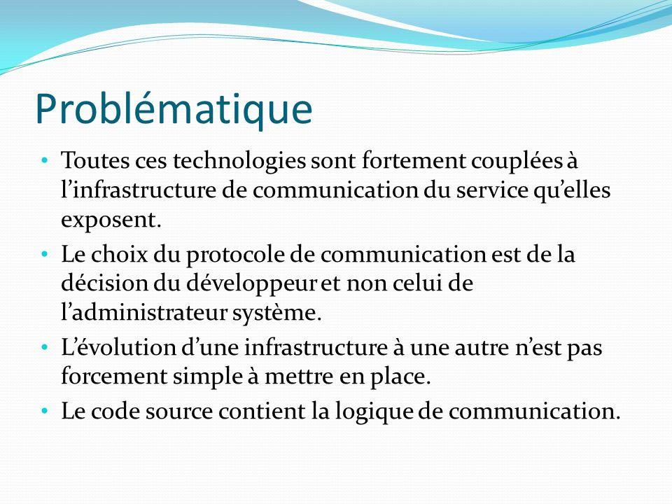 Problématique Toutes ces technologies sont fortement couplées à l'infrastructure de communication du service qu'elles exposent.