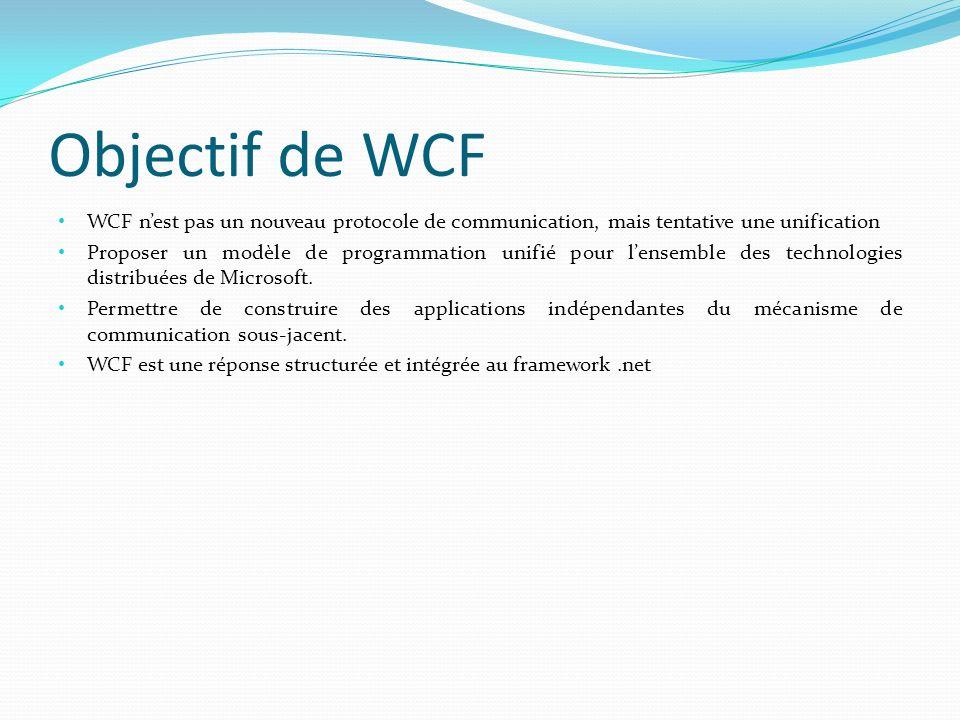 Objectif de WCF WCF n'est pas un nouveau protocole de communication, mais tentative une unification.