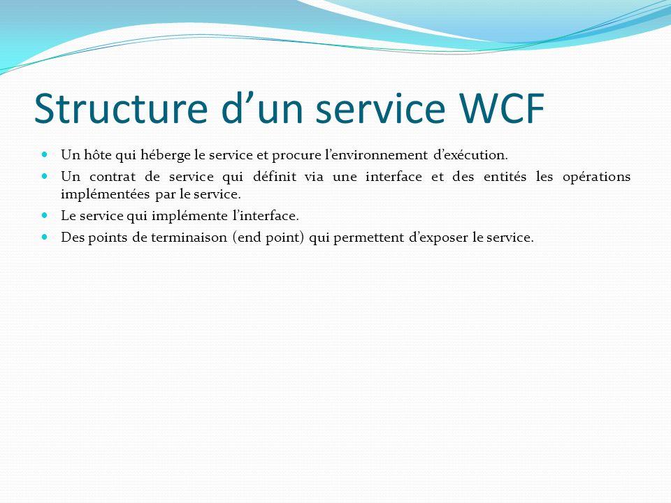 Structure d'un service WCF