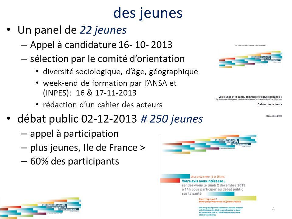 des jeunes Un panel de 22 jeunes débat public 02-12-2013 # 250 jeunes