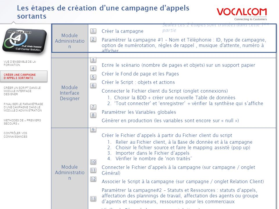 La vision globale des éléments d'une campagne d'appels sortants