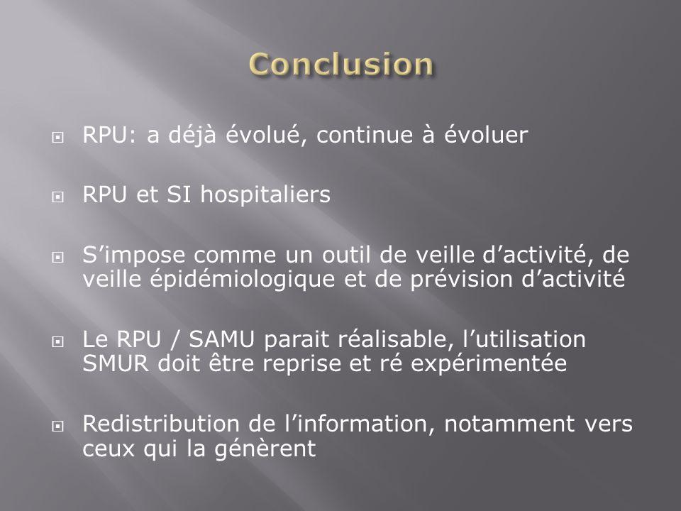 Conclusion RPU: a déjà évolué, continue à évoluer