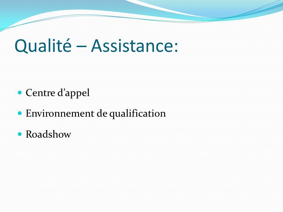 Qualité – Assistance: Centre d'appel Environnement de qualification