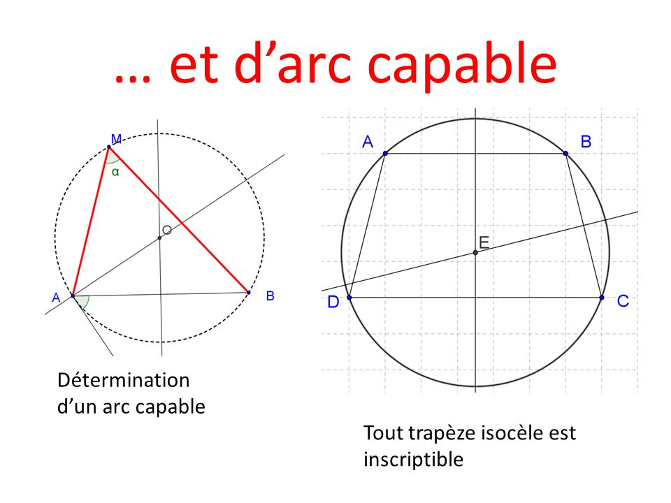 … et d'arc capable Détermination d'un arc capable
