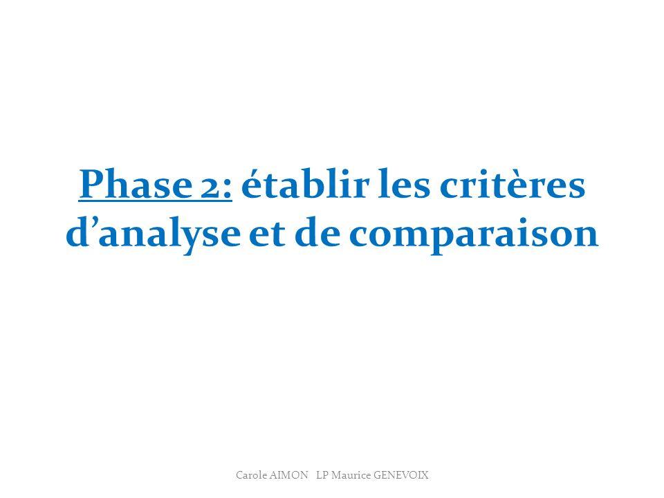 Phase 2: établir les critères d'analyse et de comparaison