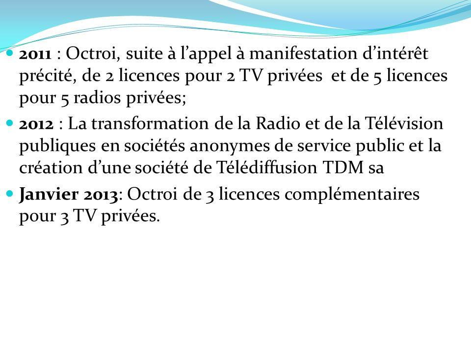 2011 : Octroi, suite à l'appel à manifestation d'intérêt précité, de 2 licences pour 2 TV privées et de 5 licences pour 5 radios privées;
