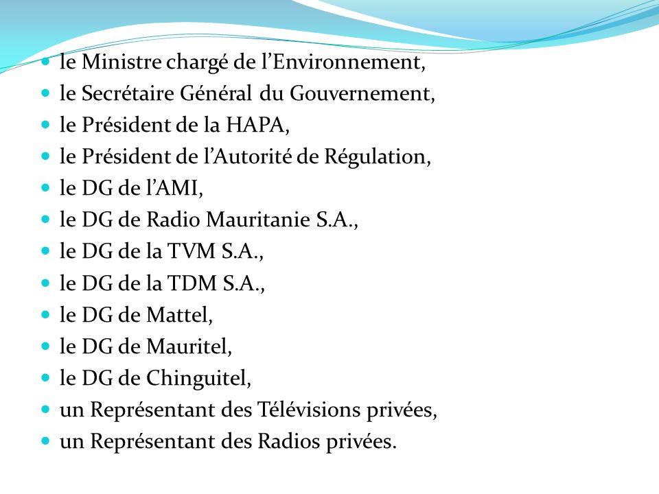 le Ministre chargé de l'Environnement,