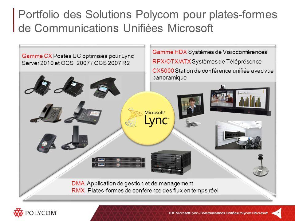 Portfolio des Solutions Polycom pour plates-formes de Communications Unifiées Microsoft