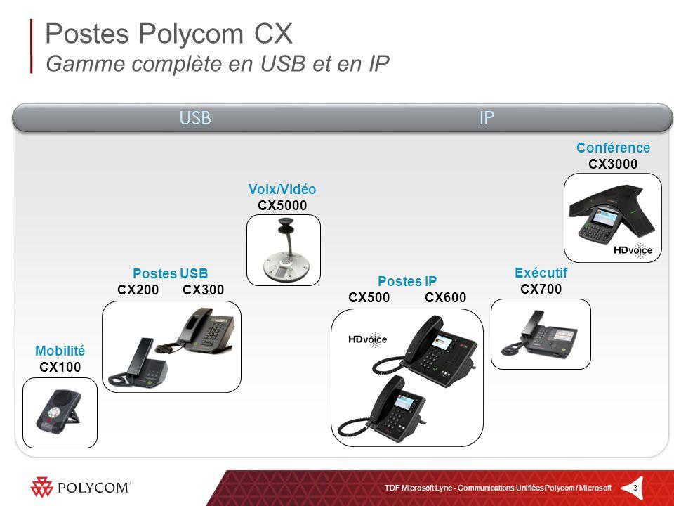 Postes Polycom CX Gamme complète en USB et en IP USB IP Conférence