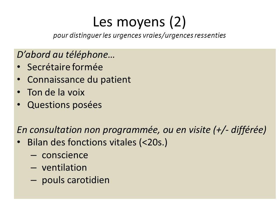 Les moyens (2) pour distinguer les urgences vraies/urgences ressenties