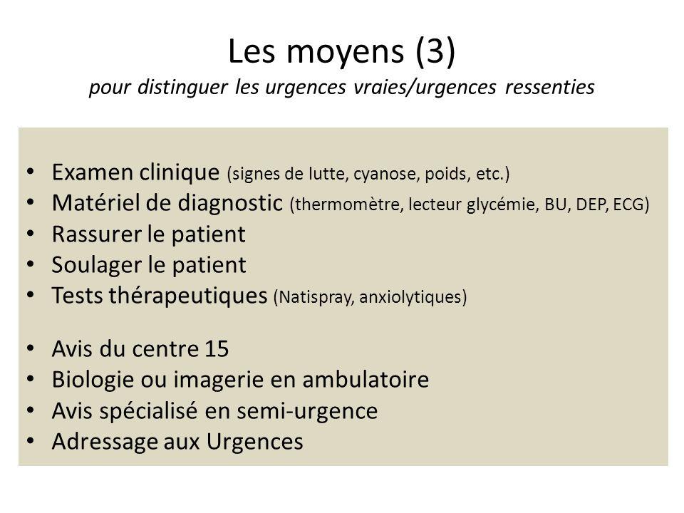 Les moyens (3) pour distinguer les urgences vraies/urgences ressenties