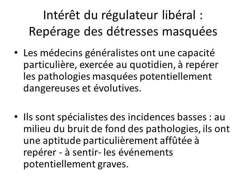 Intérêt du régulateur libéral : Repérage des détresses masquées