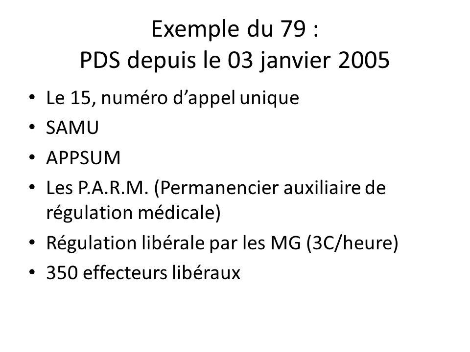 Exemple du 79 : PDS depuis le 03 janvier 2005