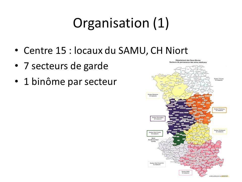 Organisation (1) Centre 15 : locaux du SAMU, CH Niort