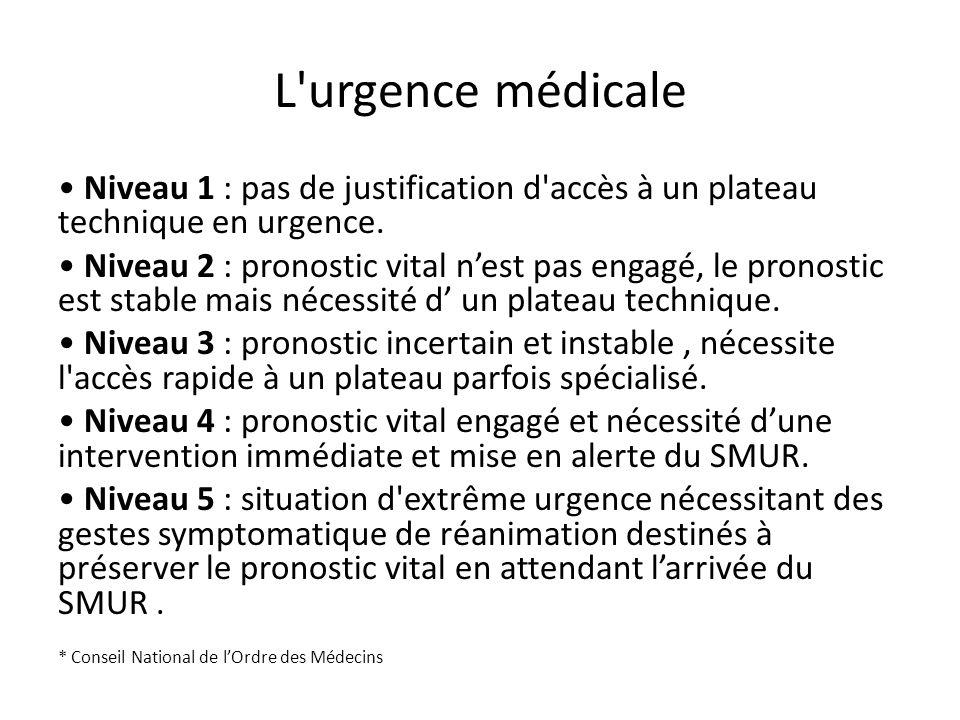 L urgence médicale • Niveau 1 : pas de justification d accès à un plateau technique en urgence.