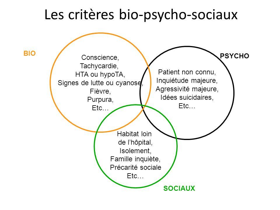 Les critères bio-psycho-sociaux