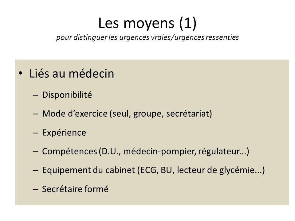 Les moyens (1) pour distinguer les urgences vraies/urgences ressenties