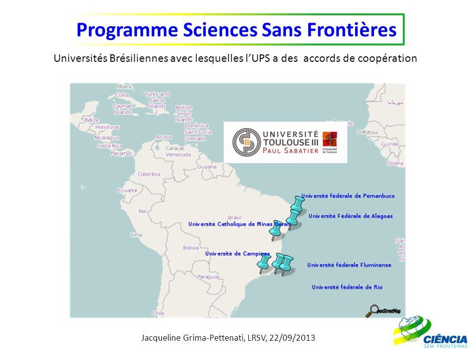 Universités Brésiliennes avec lesquelles l'UPS a des accords de coopération