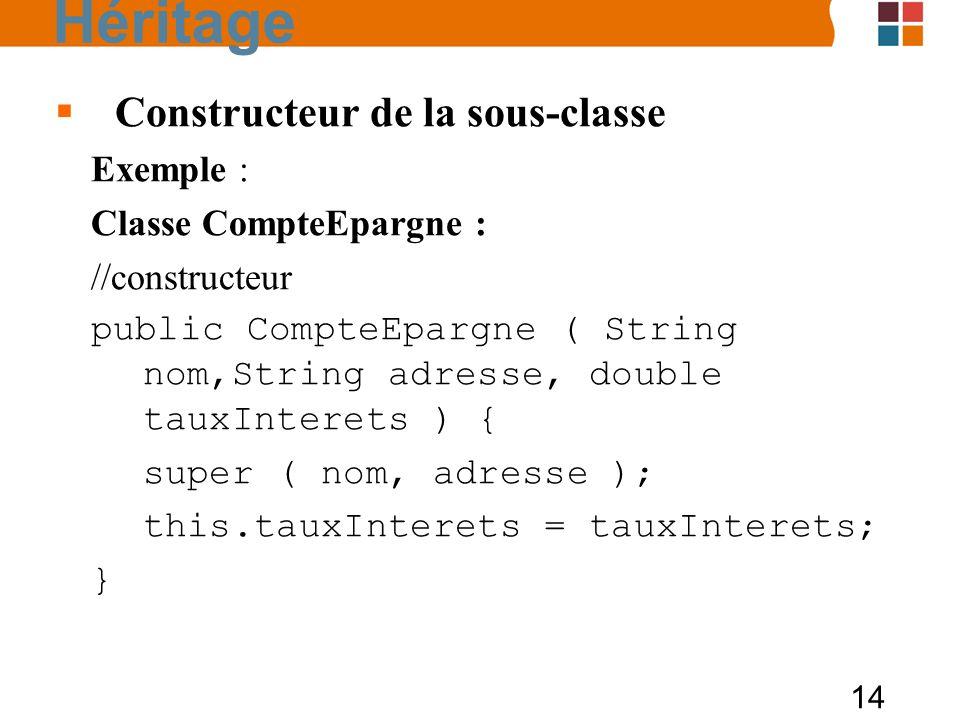 Héritage Constructeur de la sous-classe Exemple :
