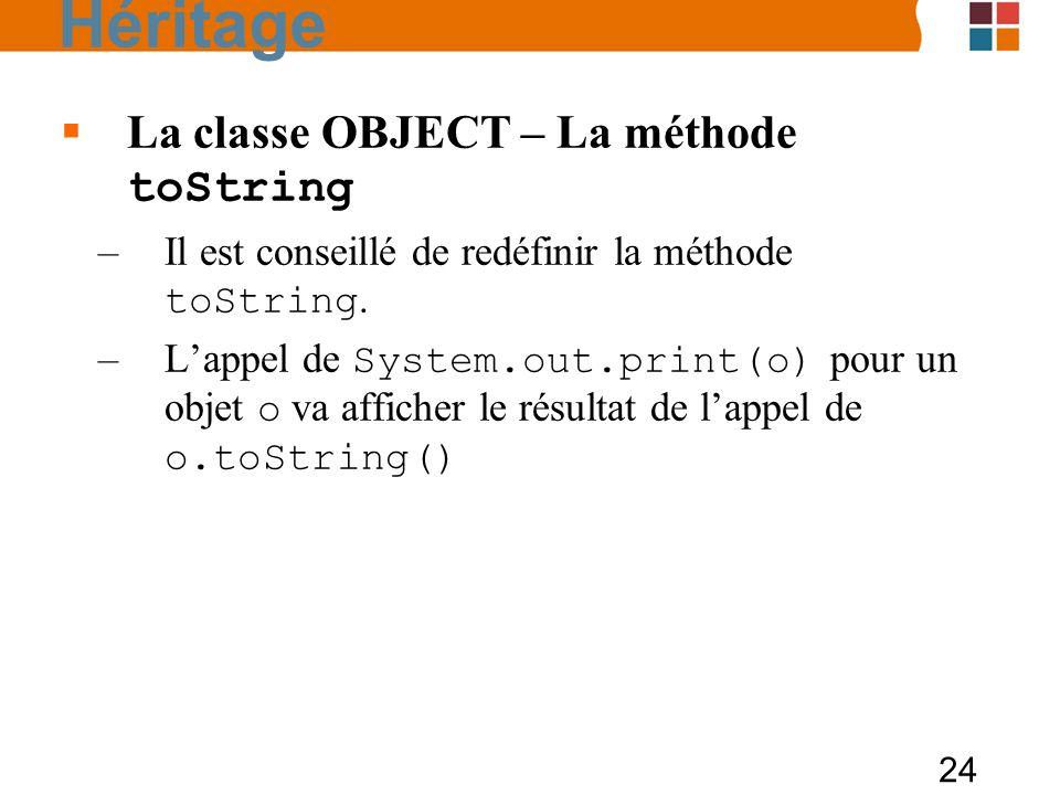 Héritage La classe OBJECT – La méthode toString