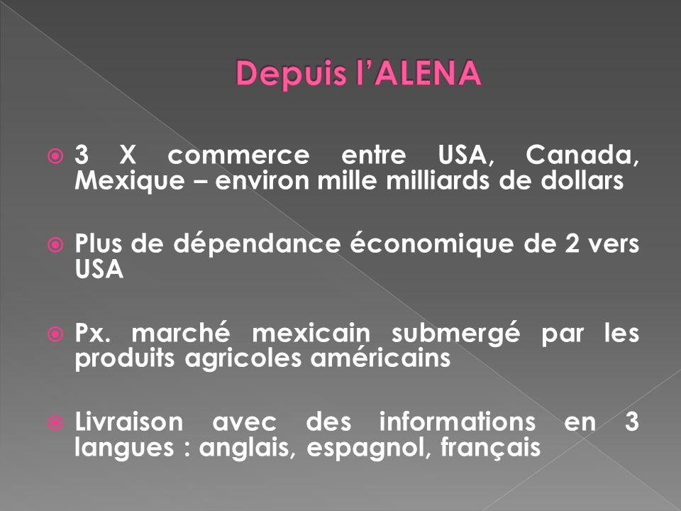 Depuis l'ALENA 3 X commerce entre USA, Canada, Mexique – environ mille milliards de dollars. Plus de dépendance économique de 2 vers USA.