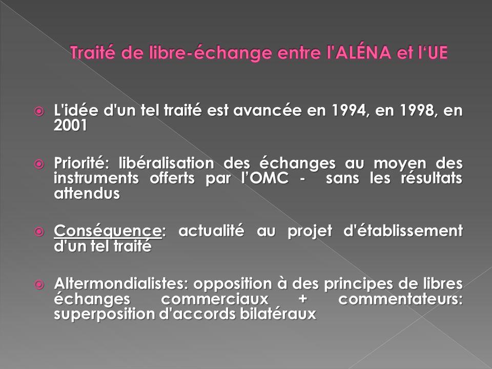 Traité de libre-échange entre l ALÉNA et l'UE