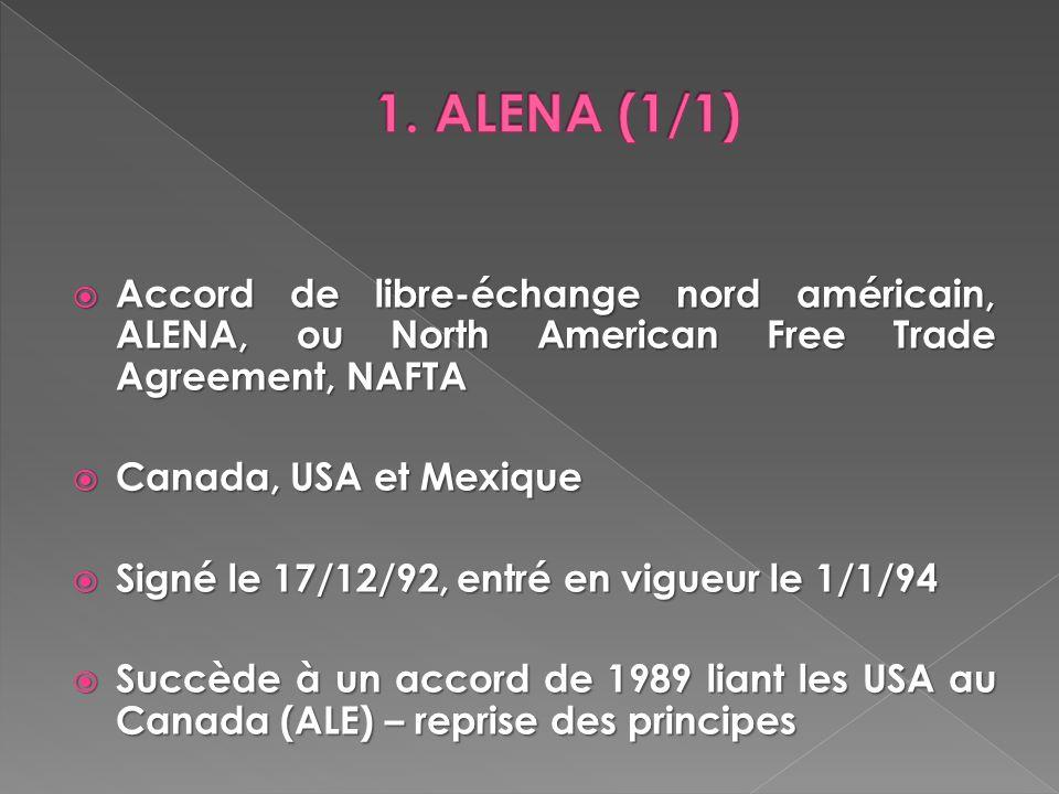 1. ALENA (1/1) Accord de libre-échange nord américain, ALENA, ou North American Free Trade Agreement, NAFTA.