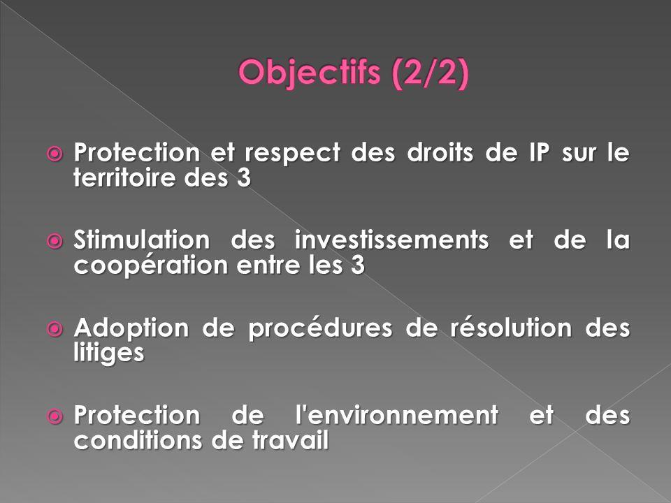 Objectifs (2/2) Protection et respect des droits de IP sur le territoire des 3. Stimulation des investissements et de la coopération entre les 3.