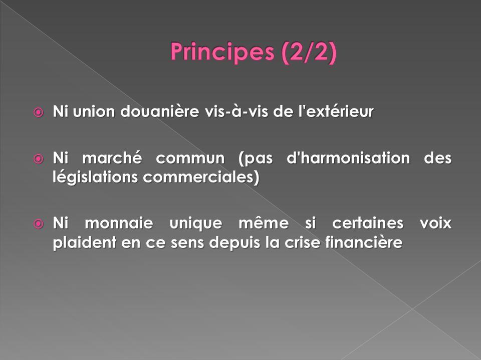 Principes (2/2) Ni union douanière vis-à-vis de l extérieur