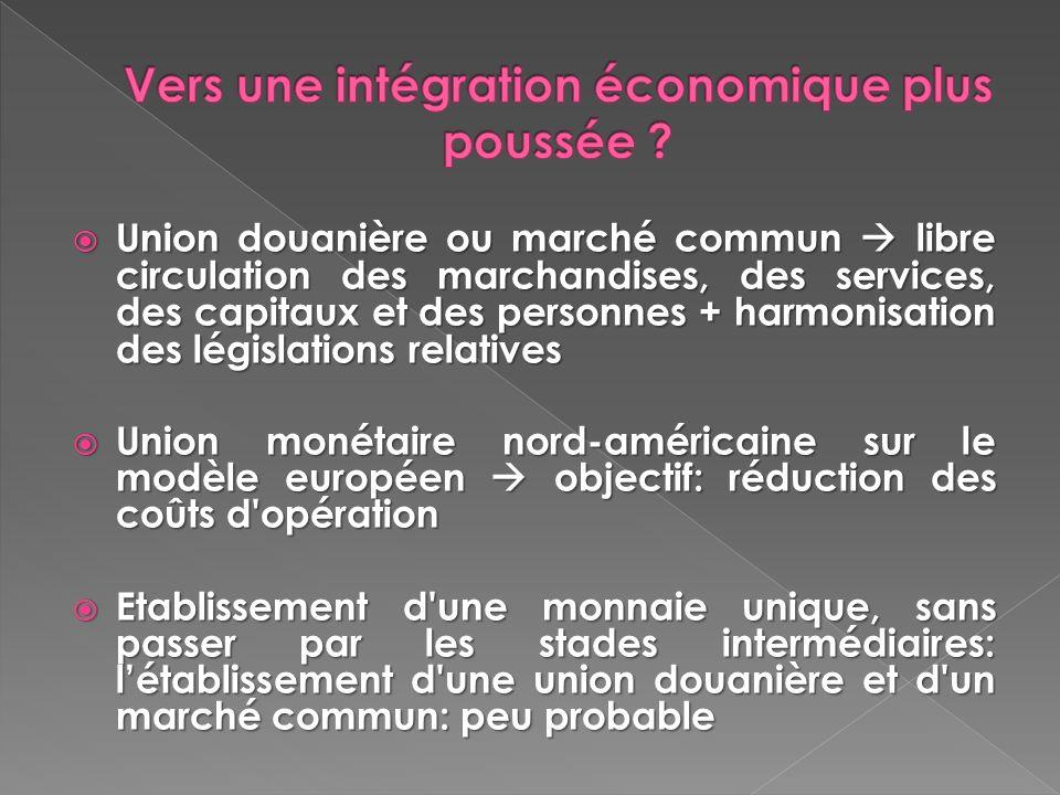 Vers une intégration économique plus poussée