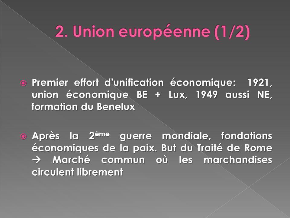 2. Union européenne (1/2) Premier effort d unification économique: 1921, union économique BE + Lux, 1949 aussi NE, formation du Benelux.