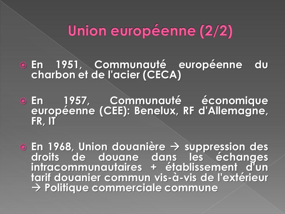 Union européenne (2/2) En 1951, Communauté européenne du charbon et de l acier (CECA)