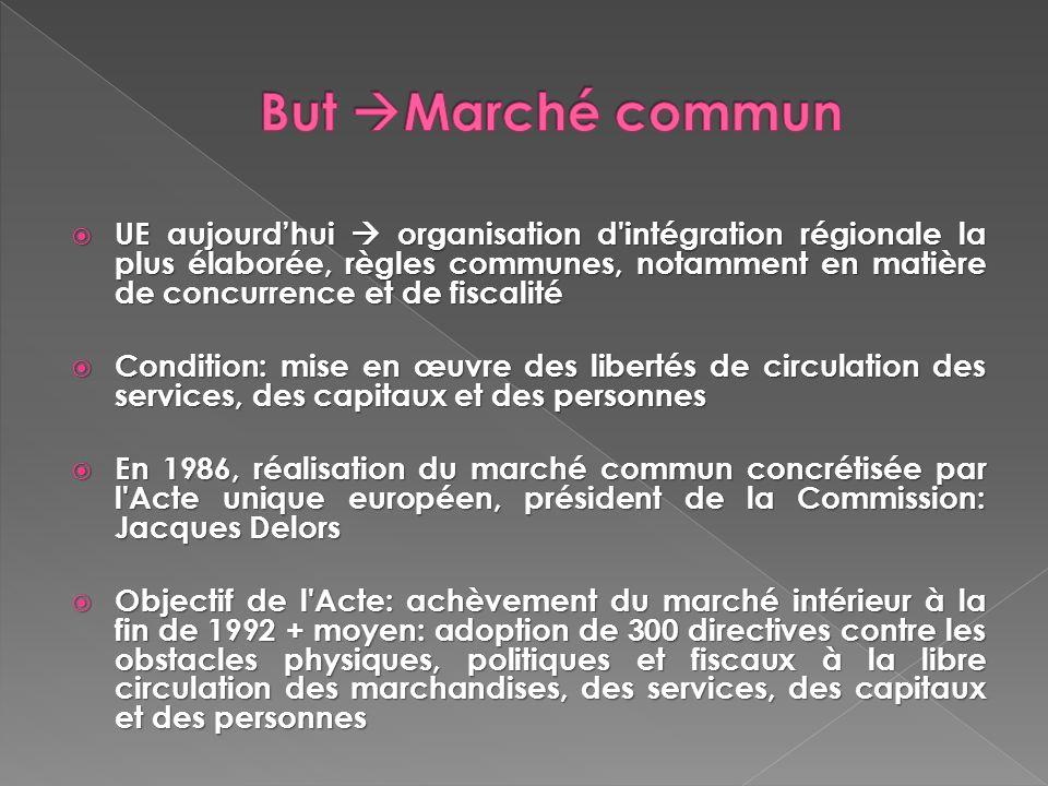 But Marché commun