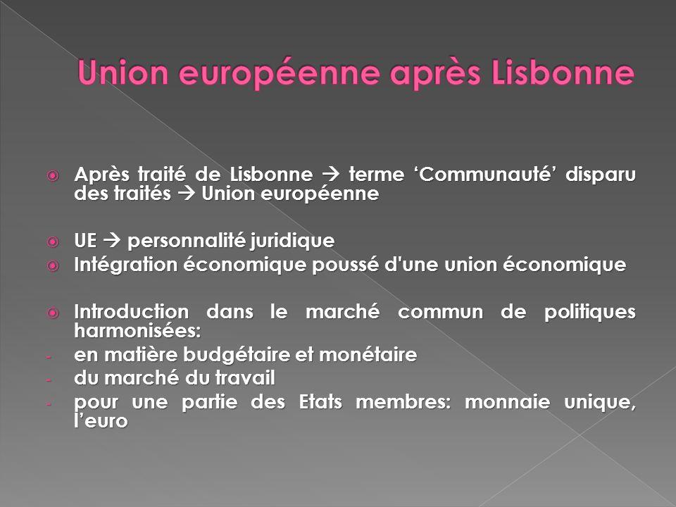 Union européenne après Lisbonne