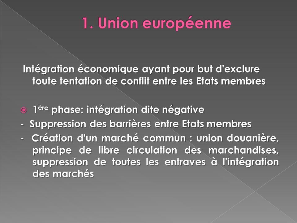 1. Union européenne Intégration économique ayant pour but d exclure toute tentation de conflit entre les Etats membres.