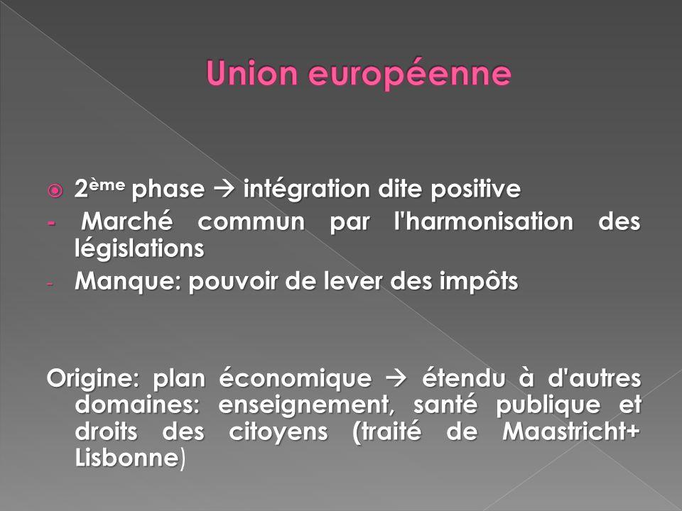 Union européenne 2ème phase  intégration dite positive