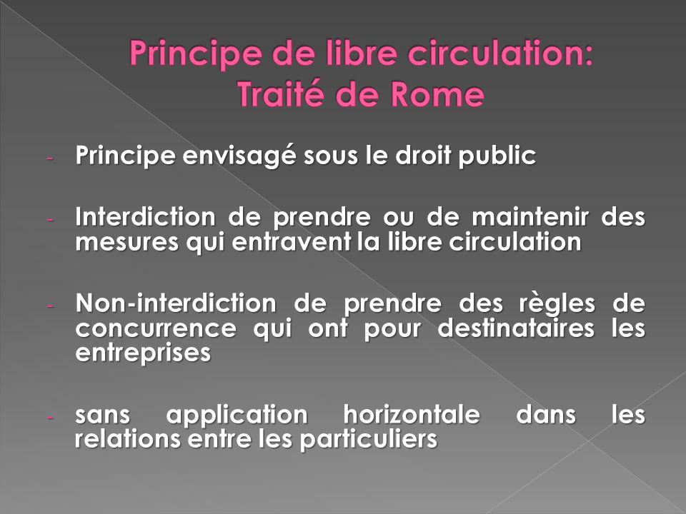 Principe de libre circulation: Traité de Rome