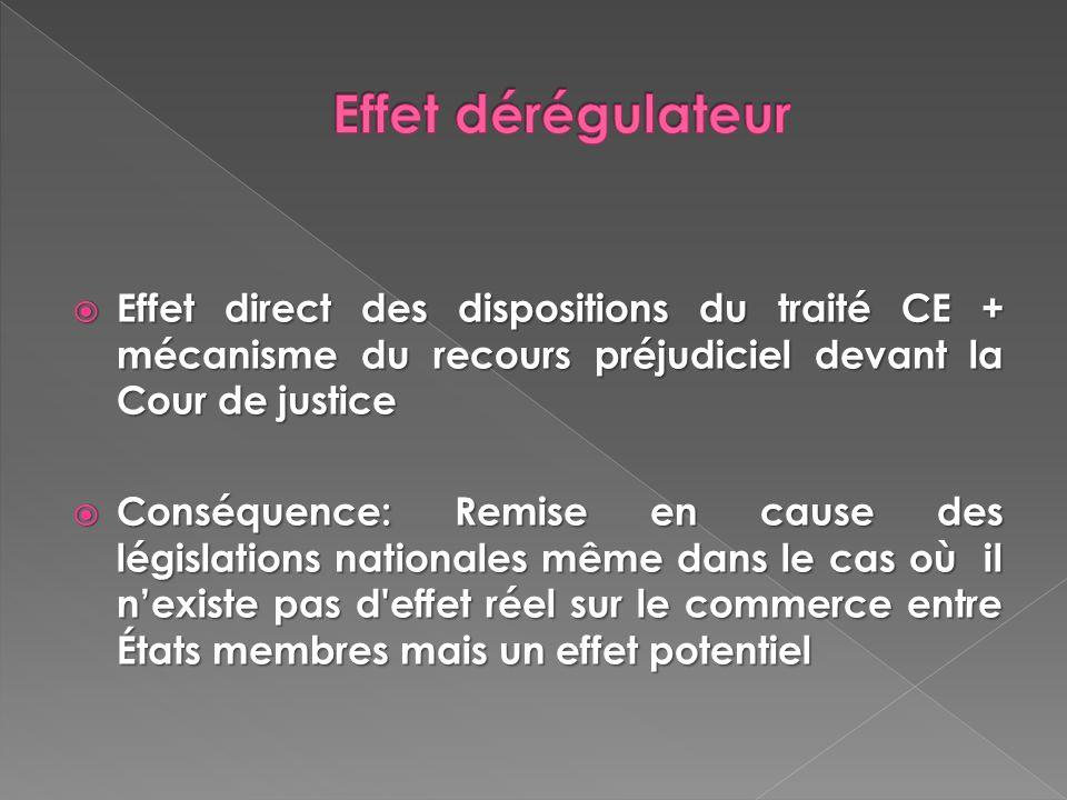 Effet dérégulateur Effet direct des dispositions du traité CE + mécanisme du recours préjudiciel devant la Cour de justice.