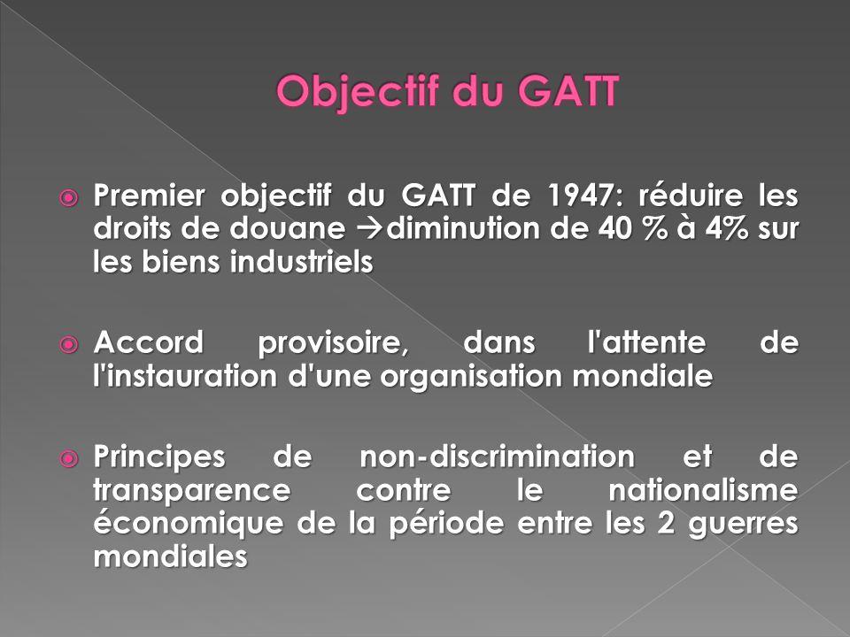 Objectif du GATT Premier objectif du GATT de 1947: réduire les droits de douane diminution de 40 % à 4% sur les biens industriels.