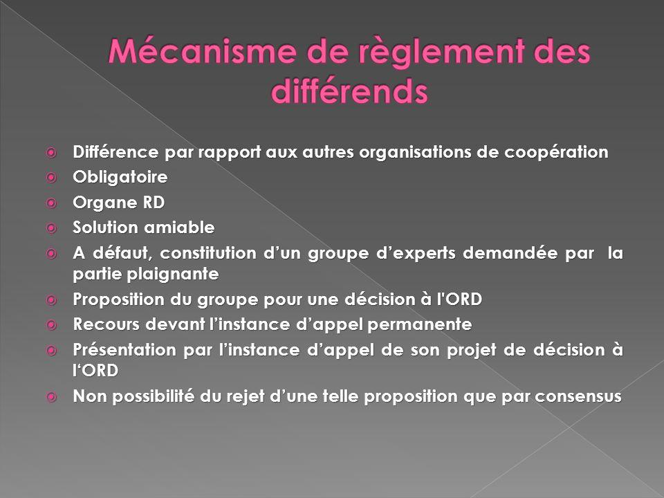 Mécanisme de règlement des différends